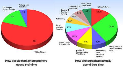 infographic_mini_photographe_de_mariage_pas_cher